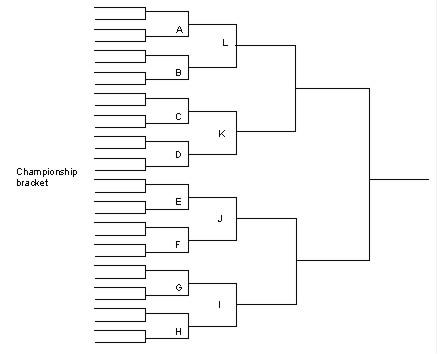 Similiar Round Of 32 Draw Sheet Keywords – Tournament Bracket Template
